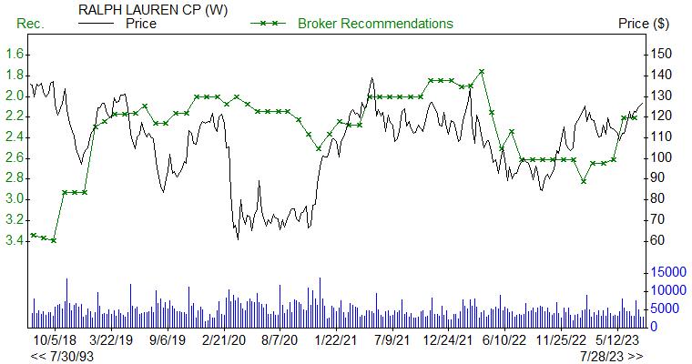 Broker Recommendations for RL
